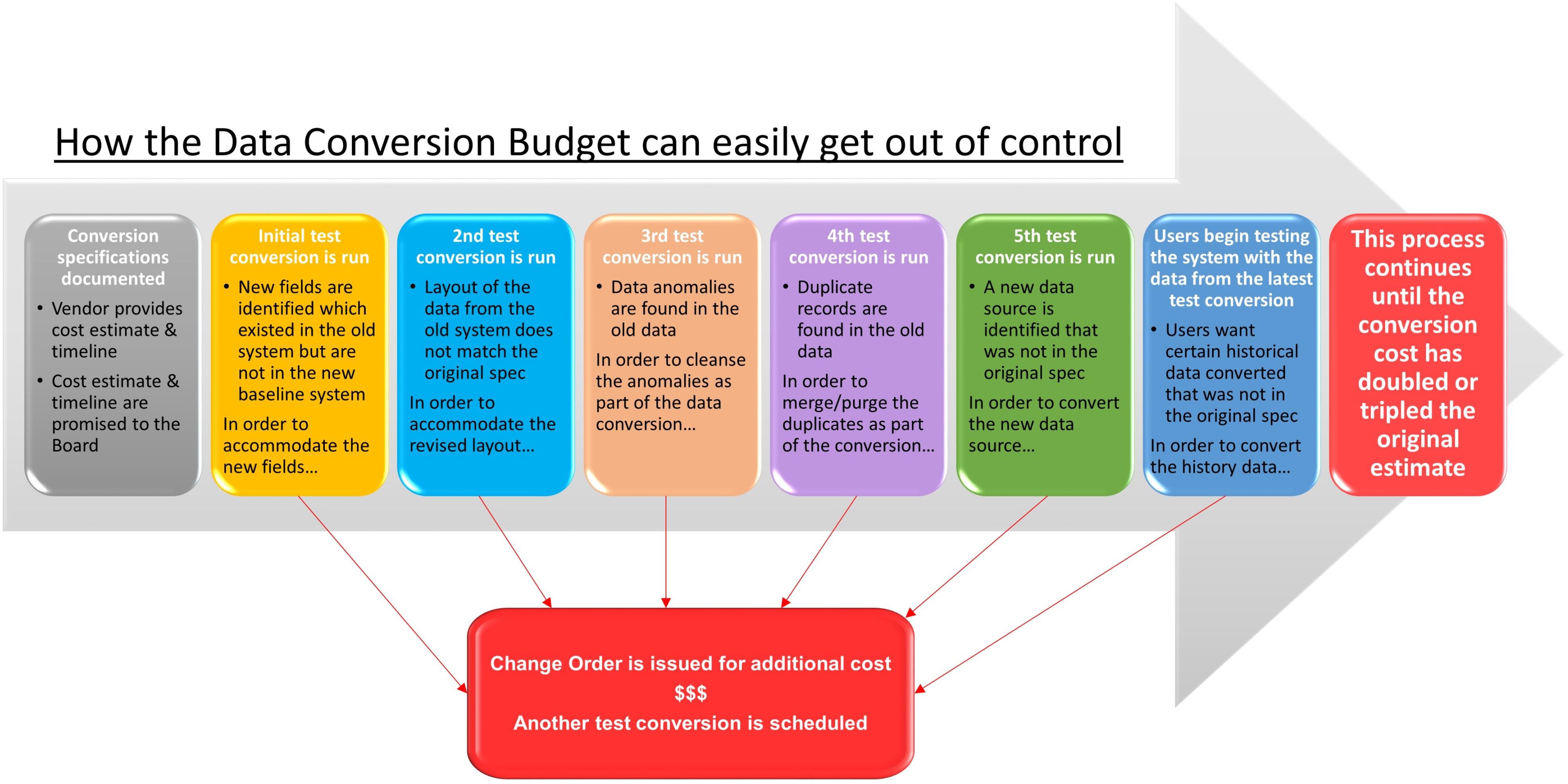 Budget9(option 1)