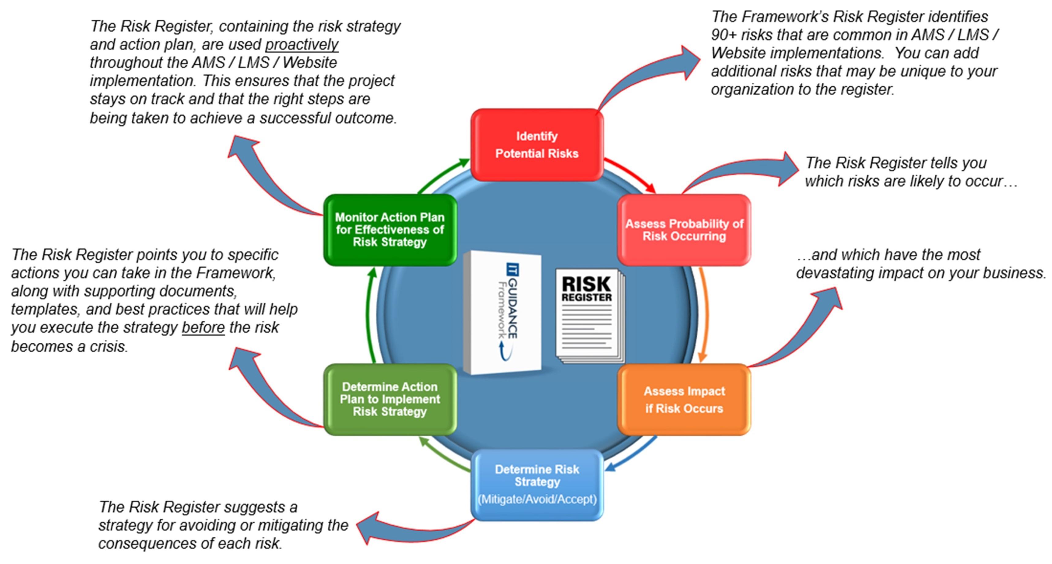 Risks Intro 2